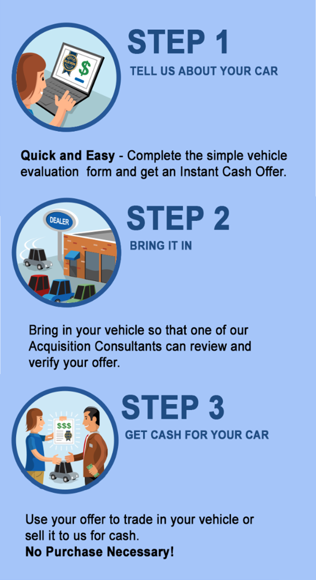 3 Quick and easy steps to turn your car into cash!
