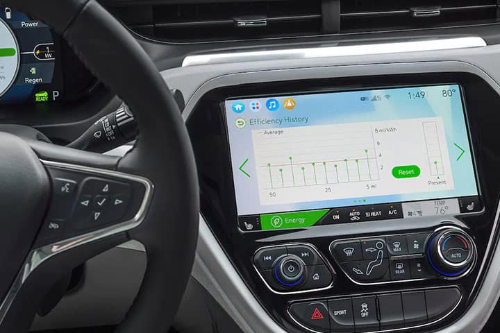 Chevy Bolt 2021 - Screen Efficiency Panel