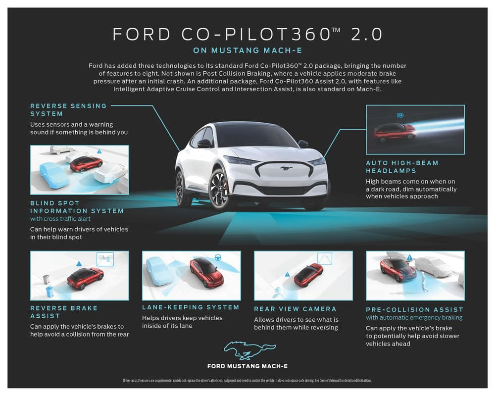 Ford Co-Pilot360 Technology
